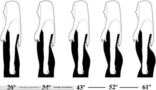 Lưng càng cong càng khiến đàn ông mê mệt Lưng càng cong càng khiến đàn ông mê mệt