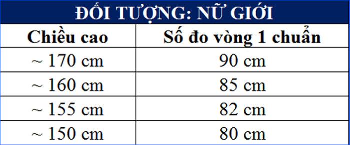 Bảng số đo vòng 1 chuẩn hiện nay